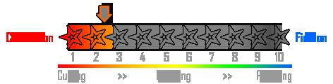 Correction niveau 2.5