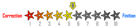 Niveau de correction 5