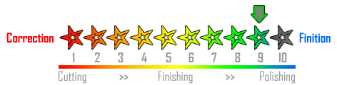 Niveau de correction 9